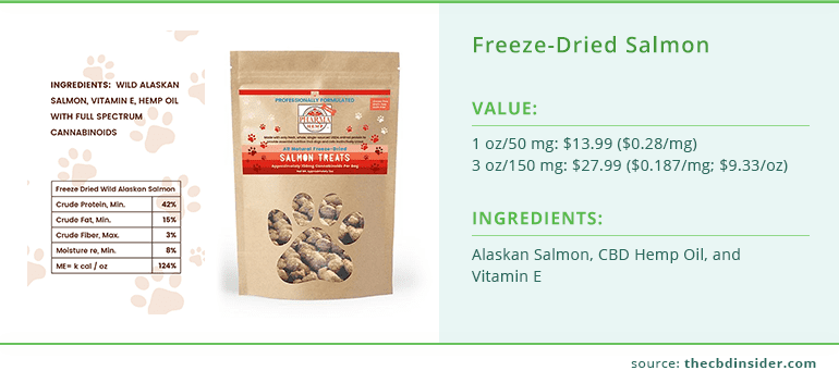 Freeze-Dried Salmon CBD Treat for Pets and Dogs