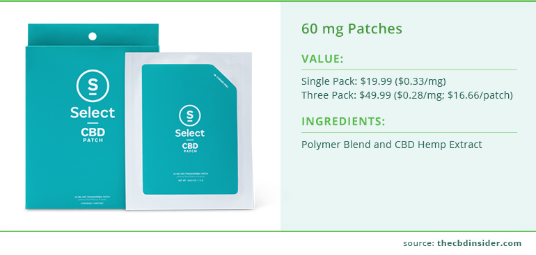 select cbd 60 mg patch